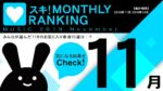 BEMANI Fan Site MUSIC 2019  November スキ! MONTHLY RANKING